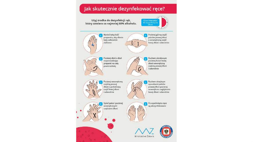 Jak skutecznie dezynfekować ręce ?