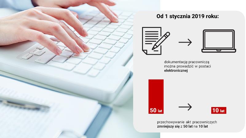 e-Akta oraz inne zmiany w dokumentacji pracowniczej